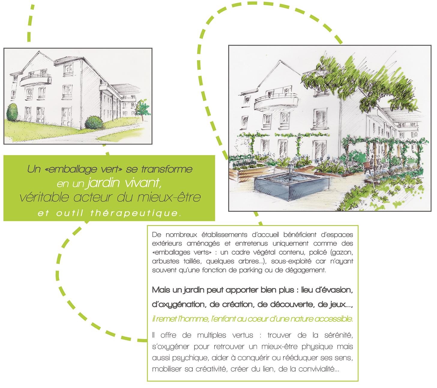 Outside – jardin de soin – Florence Gottiniaux - img 4