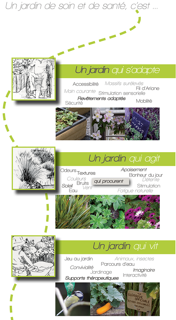 Outside – jardin de soin – Florence Gottiniaux - img 2